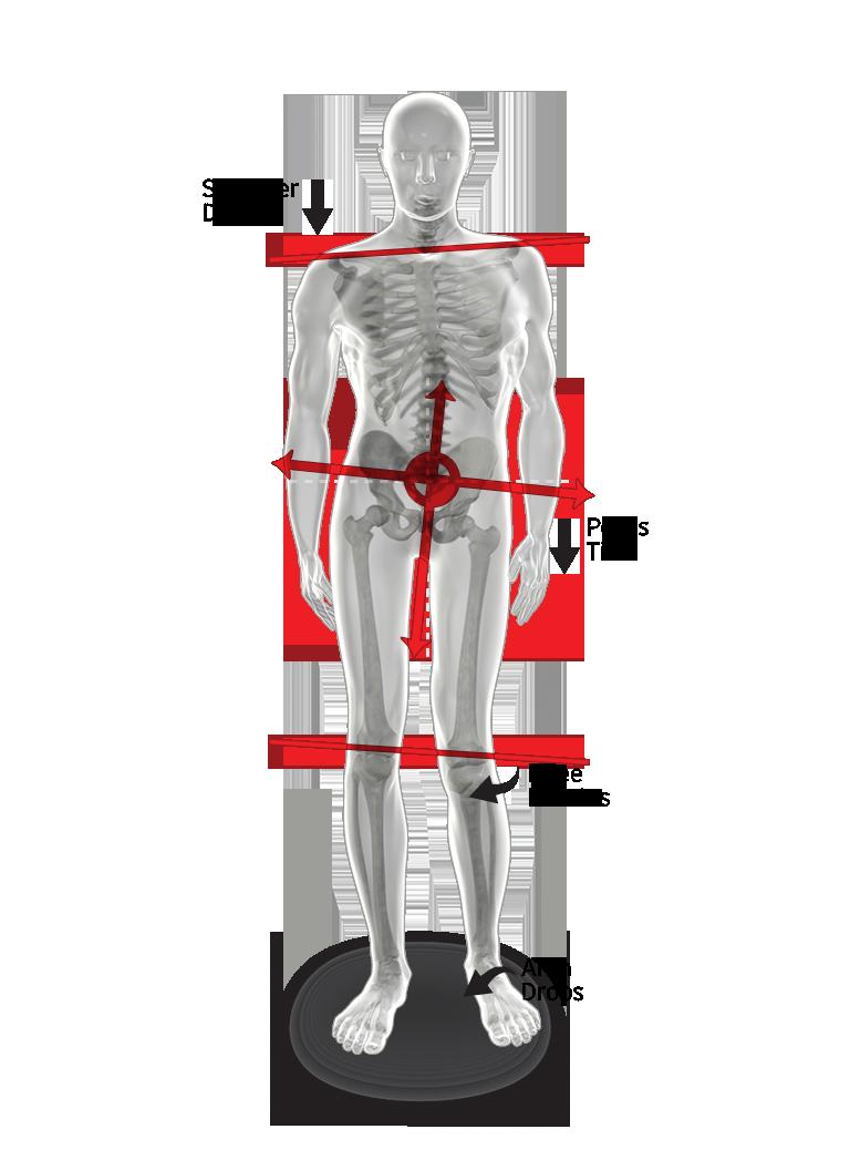 Bioman Balance_Imbalance